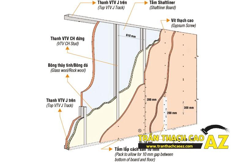 Quy trình thi công tường, vách thạch cao an toàn, chuẩn kỹ thuật